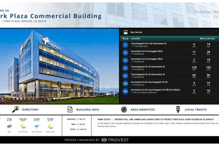 Digital Building Directories Frame
